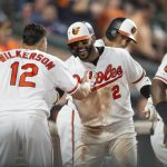 Orioles' Jonathan Villar Didn't Know He Hit For The Cycle
